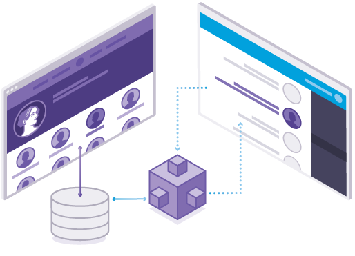 Heroku Objects